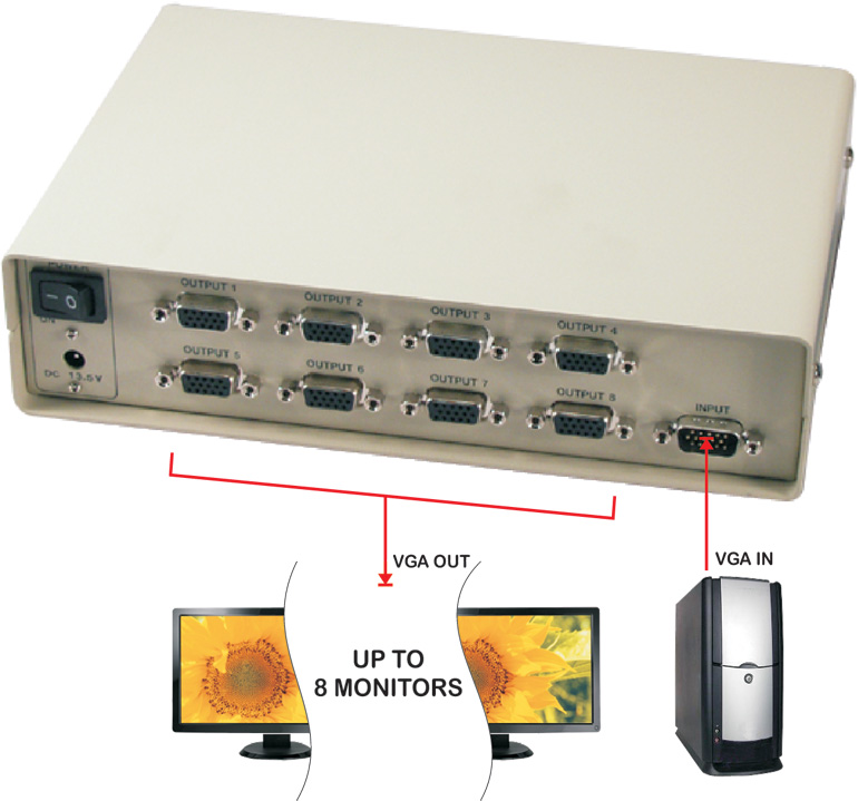connecting two monitors to one computer