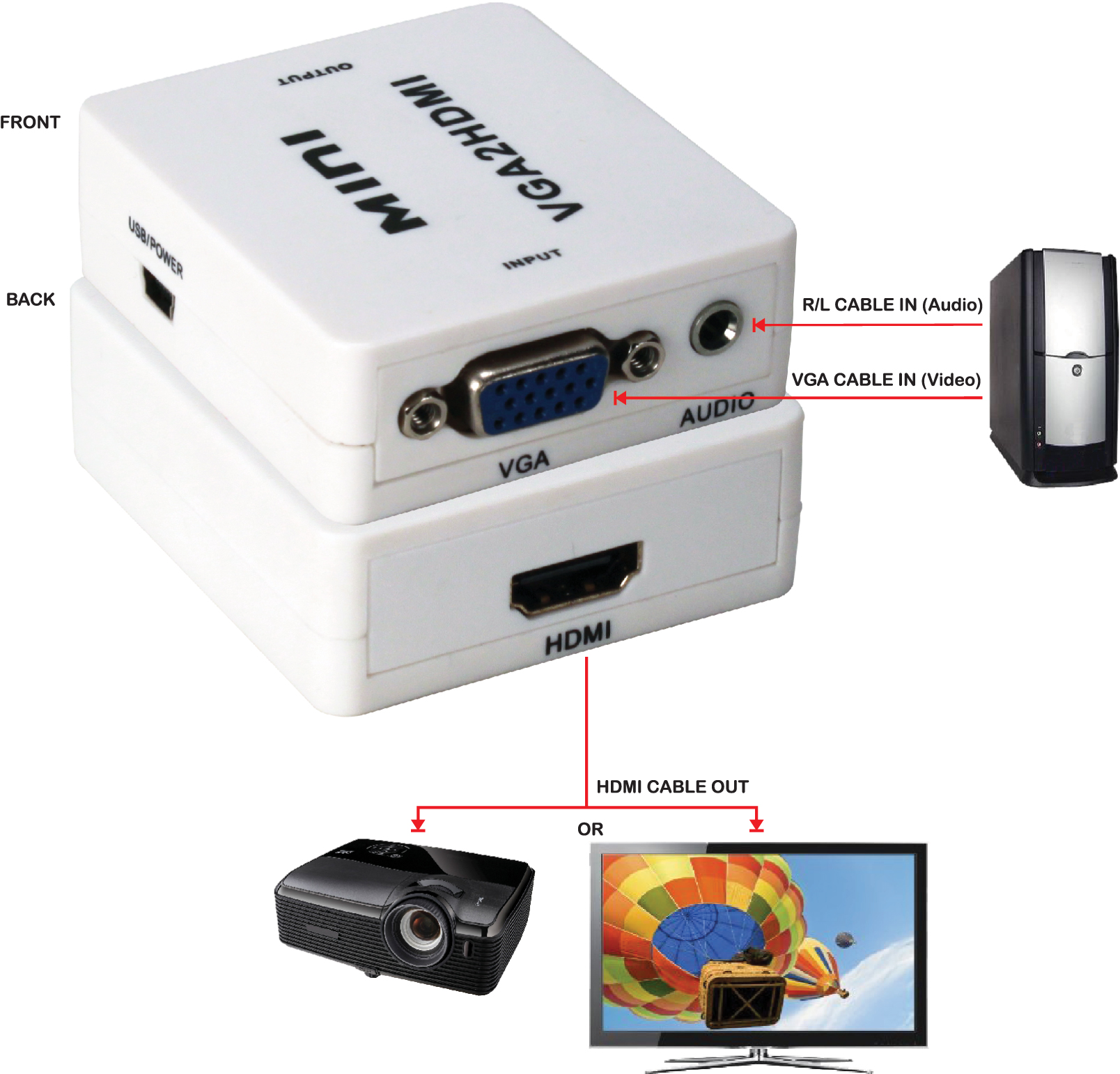 HVGA AS_D qvs hdmi up converter for vga, dvi, and rca vga to rca diagram at panicattacktreatment.co