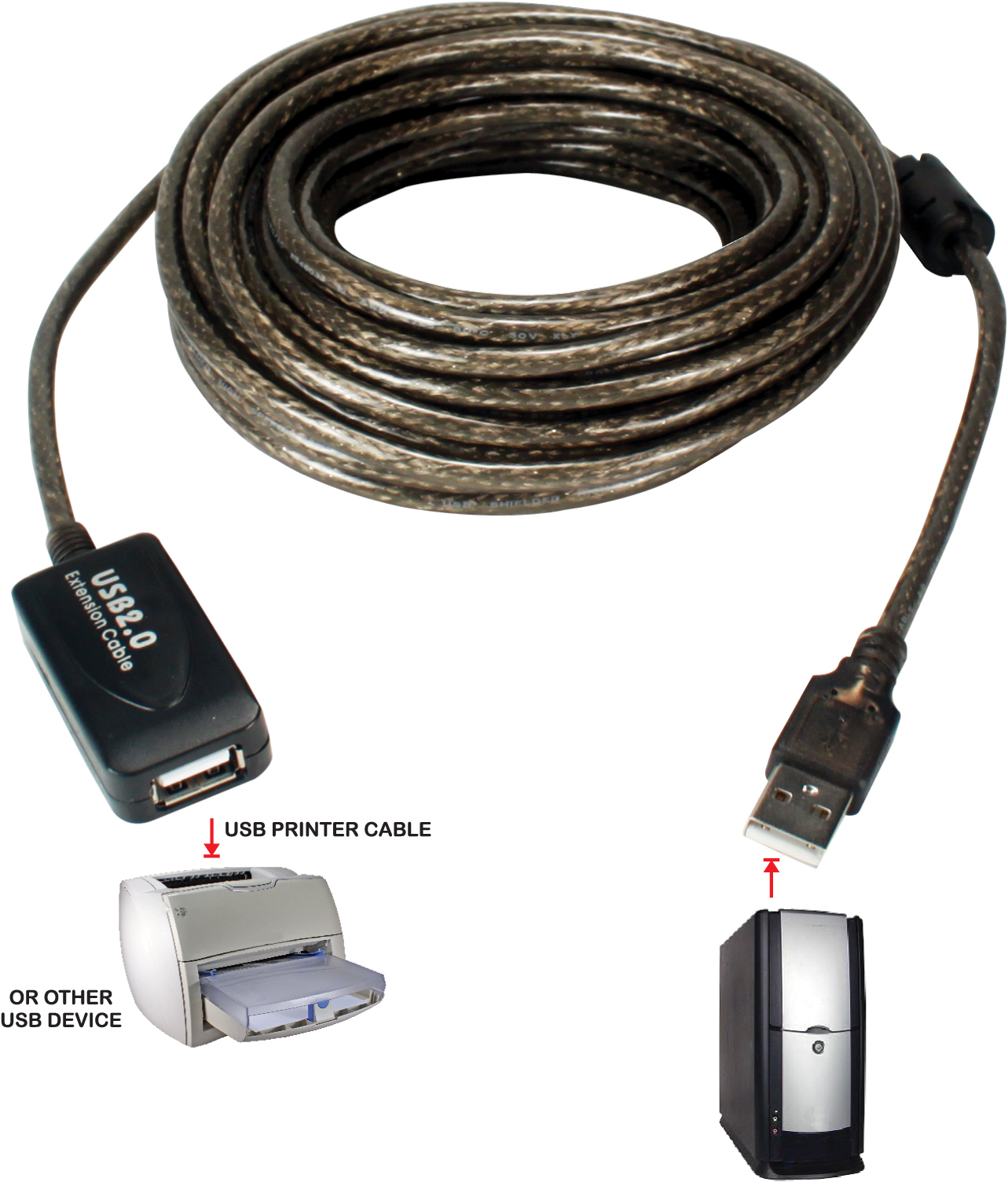 QVS - USB 2.0 and 1.1 PCI Cards