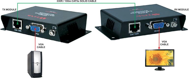 QVS - VGA og Video Balun Extender using Cat5 Cables Vga Balun Wiring Diagram on