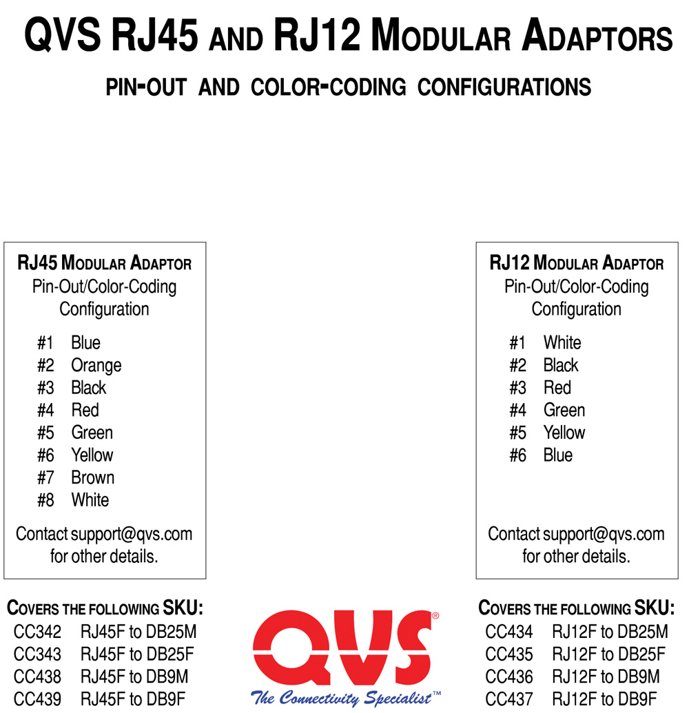 Rj12 Wiring Diagram Samsung Another Blog About Female 7 Pin Cc437 Db9 To Serial Terminal Modular Adaptor Rh Shopqvs Com