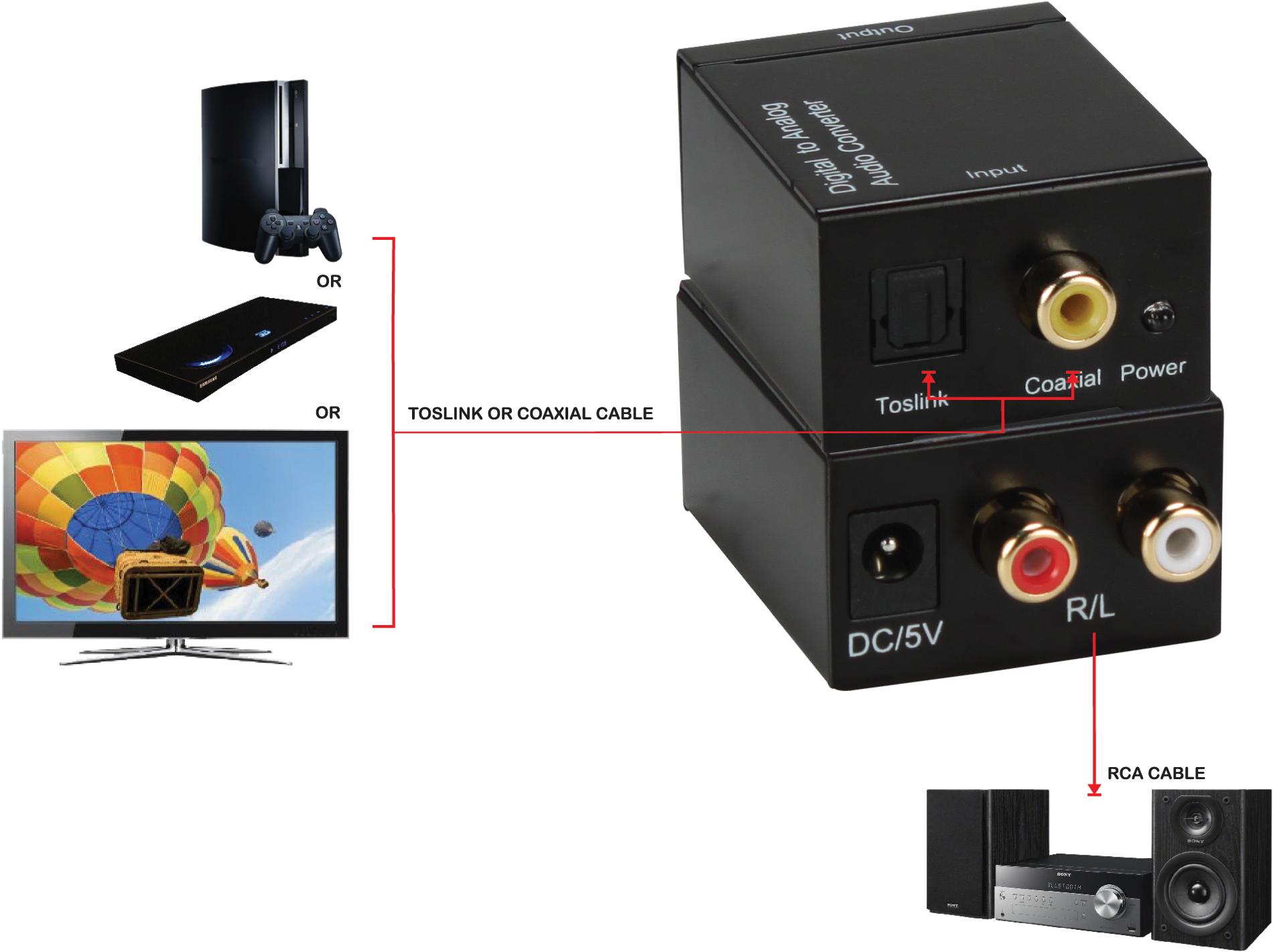 Spdif-rca  Pdif To Stereo Analog Rca Audio Converter