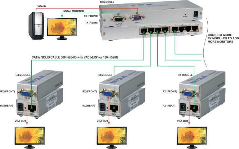 VGAC5ER 180Meter VGAQXGA CAT5RJ45 Extender System Receiver - Rj45 To Vga Wiring Diagram
