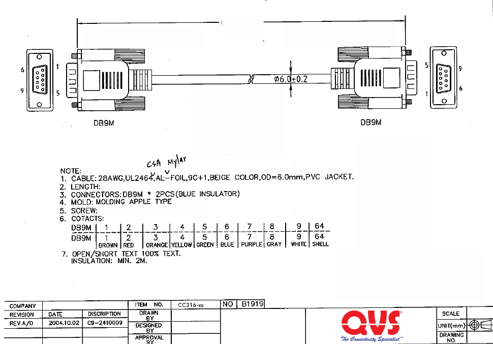 QVS - Serial Cables Db Shield Wiring Diagram on