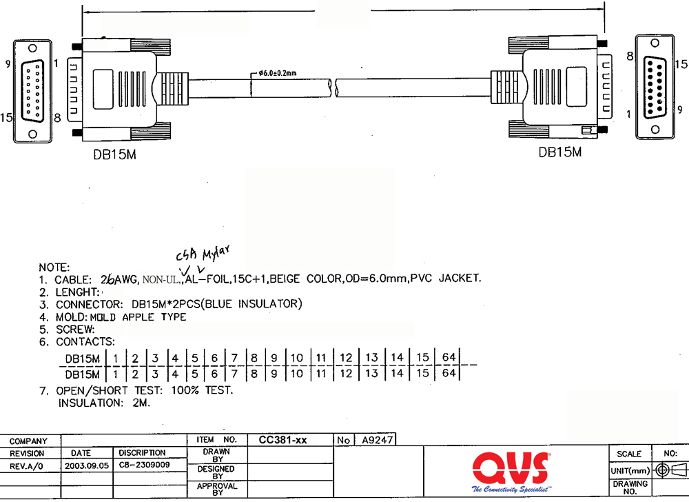 QVS - Serial Cables Db Db Wiring Diagram on