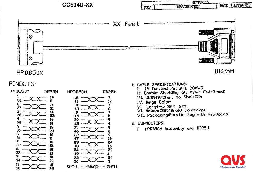 QVS - External SCSI Cables