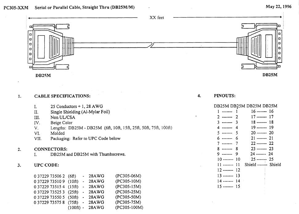Qvs Serial Cables