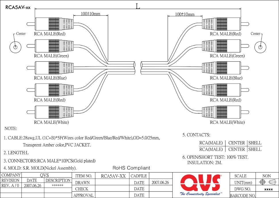 qvs  component cables and adaptors